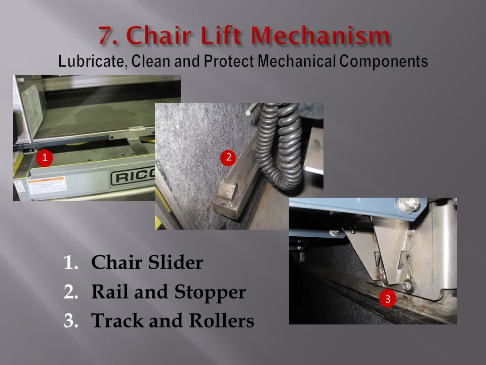 1.Chair Slider 2.Rail and Stopper 3.Track and Rollers