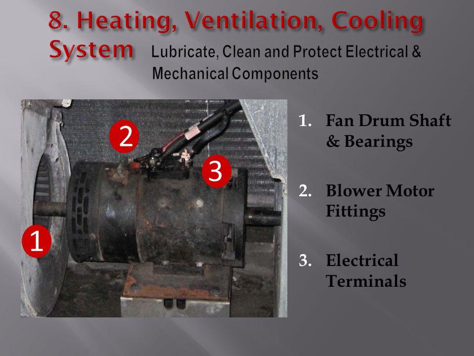 1.Fan Drum Shaft & Bearings 2.Blower Motor Fittings 3.Electrical Terminals