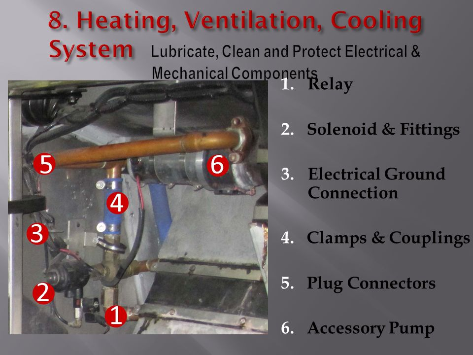 1.Relay 2. Solenoid & Fittings 3.Electrical Ground Connection 4.