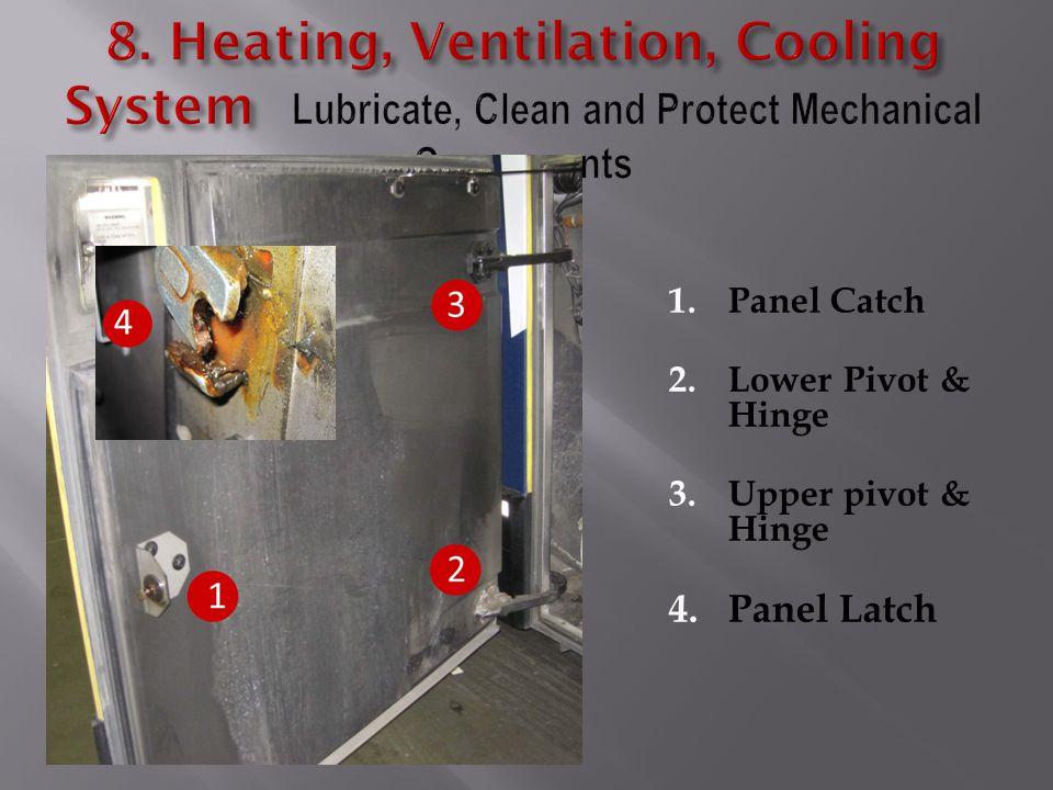 1.Panel Catch 2.Lower Pivot & Hinge 3.Upper pivot & Hinge 4.Panel Latch