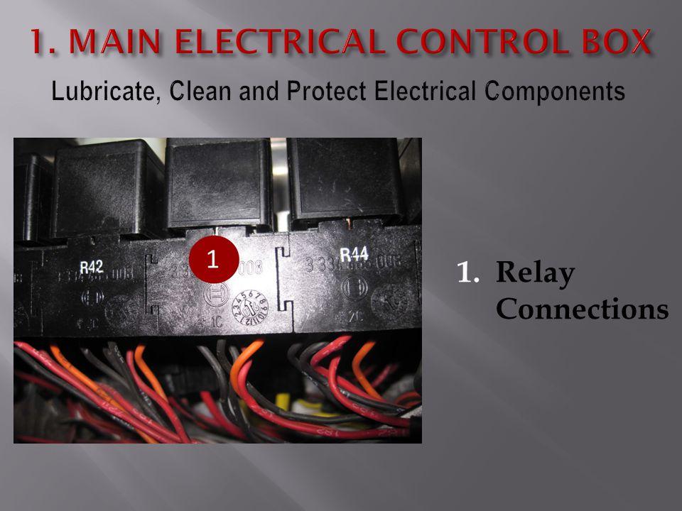 1.Cargo Panel Hinge Pivot 2.Panel Release Bar 3.Panel Lock Mechanism