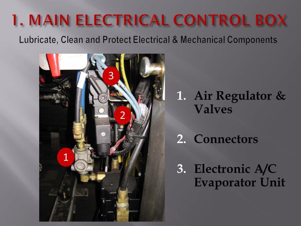 1.Air Regulator & Valves 2.Connectors 3.Electronic A/C Evaporator Unit
