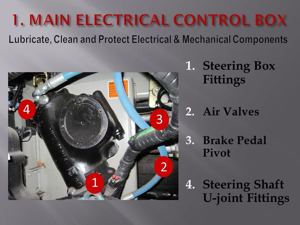 1.Steering Box Fittings 2.Air Valves 3.Brake Pedal Pivot 4.Steering Shaft U-joint Fittings