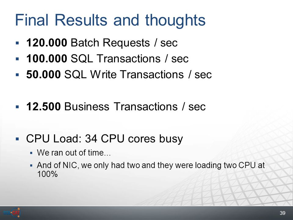 39 Final Results and thoughts  120.000 Batch Requests / sec  100.000 SQL Transactions / sec  50.000 SQL Write Transactions / sec  12.500 Business Transactions / sec  CPU Load: 34 CPU cores busy  We ran out of time...