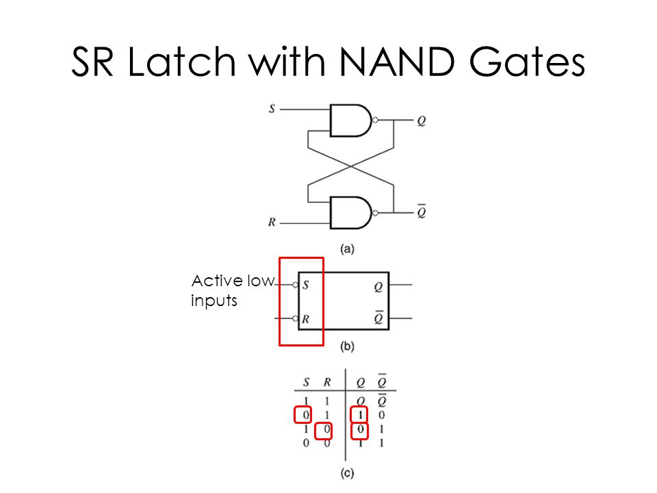 SR Latch with NAND Gates Active low inputs