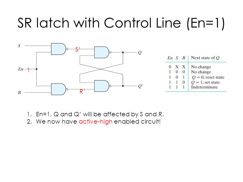 SR latch with Control Line (En=1) 1.En=1, Q and Q' will be affected by S and R. 2.We now have active-high enabled circuit! 1 S' R'
