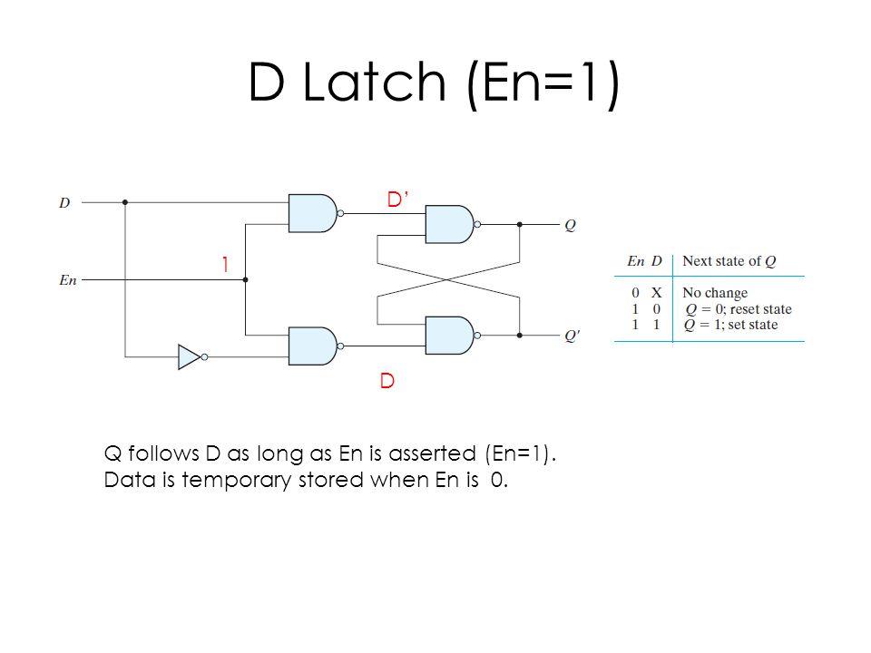 D Latch (En=1) 1 D' D Q follows D as long as En is asserted (En=1). Data is temporary stored when En is 0.