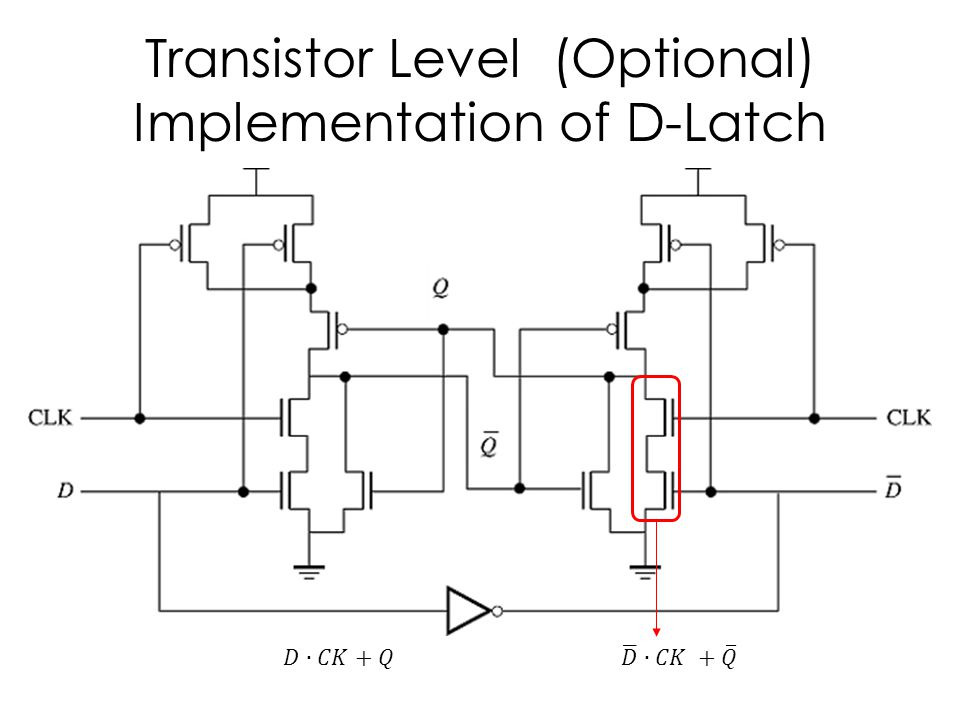 Transistor Level (Optional) Implementation of D-Latch