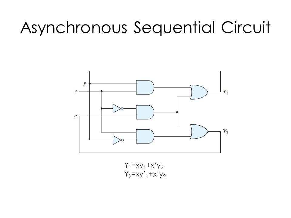 Asynchronous Sequential Circuit Y 1 =xy 1 +x'y 2 Y 2 =xy' 1 +x'y 2