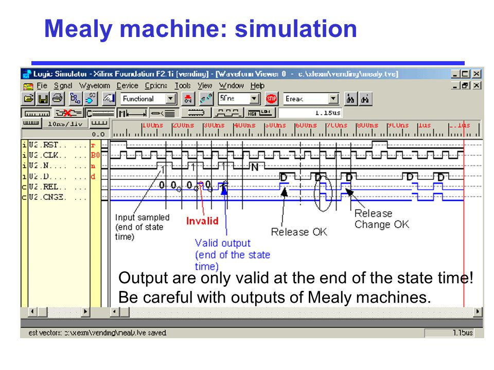 Mealy machine: simulation Output are only valid at the end of the state time! Be careful with outputs of Mealy machines.