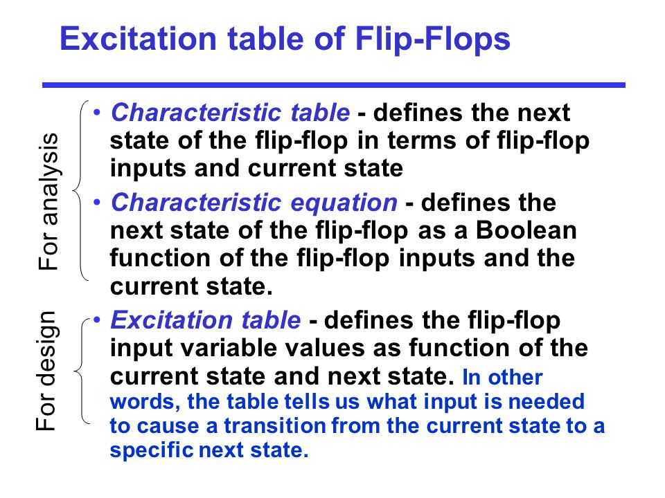 Excitation table of Flip-Flops Characteristic table - defines the next state of the flip-flop in terms of flip-flop inputs and current state Character