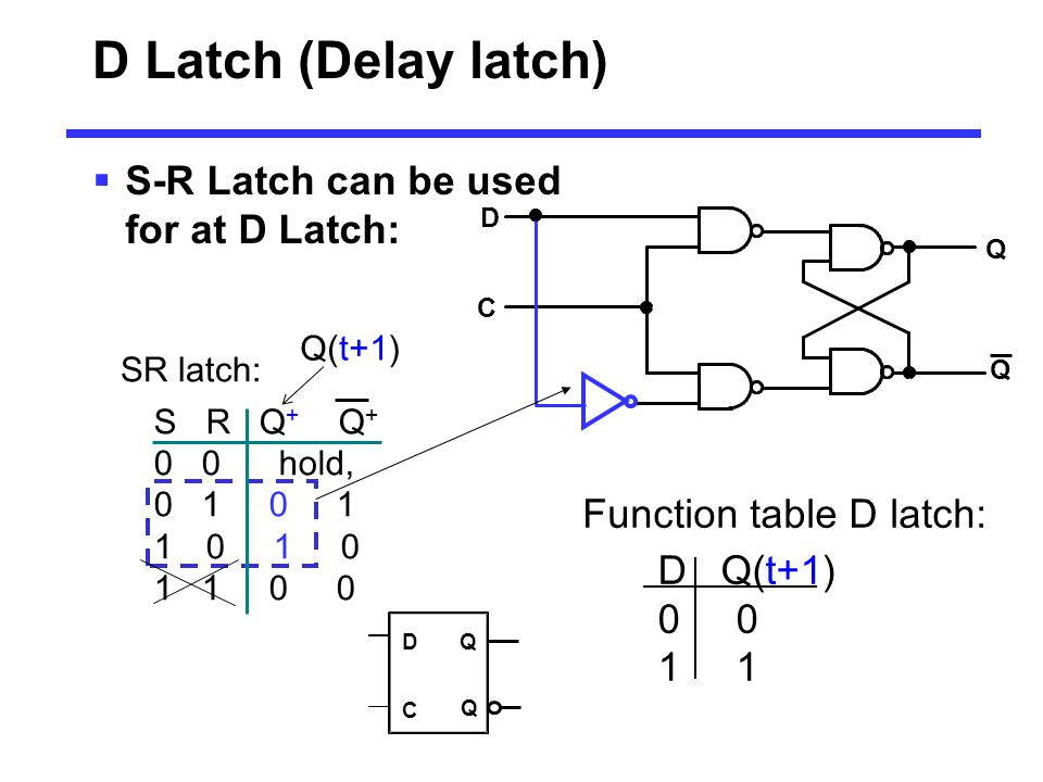 D Latch (Delay latch)  S-R Latch can be used for at D Latch: C D Q Q D Q(t+1) 0 1 Function table D latch: S R Q + Q + 0 0 hold, 0 1 10 1 0 1 1 0 0 SR