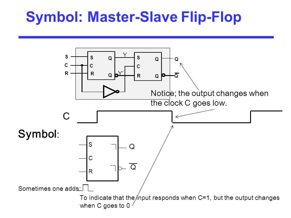 Symbol: Master-Slave Flip-Flop C S R Q Q Q Q C R Q Q C S R S Y Y' C Notice; the output changes when the clock C goes low. Symbol : SCRSCR Q Q Sometime
