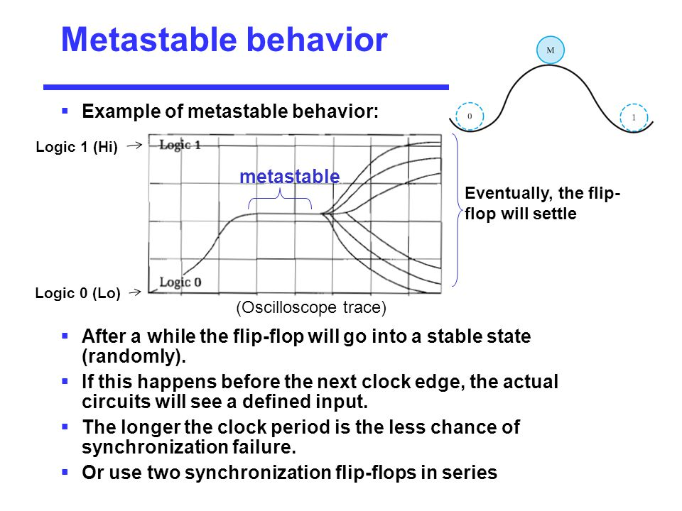 Metastable behavior  Example of metastable behavior:  After a while the flip-flop will go into a stable state (randomly).  If this happens before t
