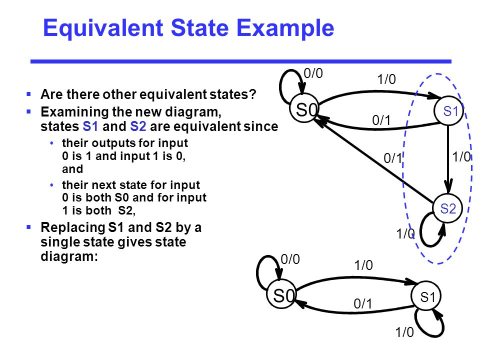 Equivalent State Example  Are there other equivalent states?  Examining the new diagram, states S1 and S2 are equivalent since their outputs for inp
