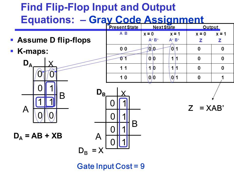 Find Flip-Flop Input and Output Equations: – Gray Code Assignment  Assume D flip-flops  K-maps: B A X 1 0 1 0 10 1 0 B A X 0 0 0 0 11 1 0 DADA DBDB