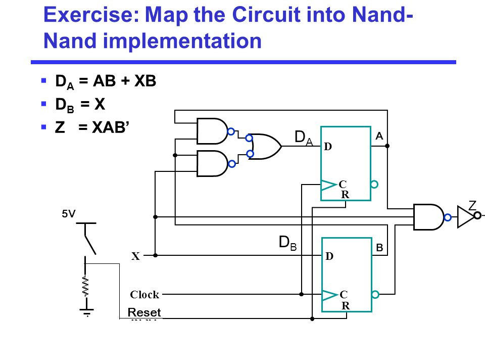 Exercise: Map the Circuit into Nand- Nand implementation  D A = AB + XB  D B = X  Z = XAB' 5V DADA DBDB A B Clock D D C R Z C R X Reset Z