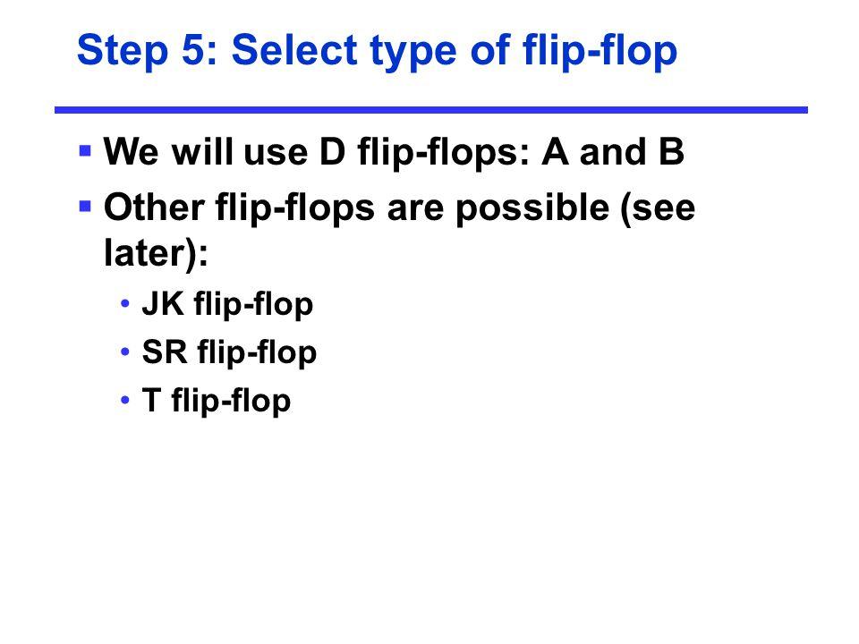 Step 5: Select type of flip-flop  We will use D flip-flops: A and B  Other flip-flops are possible (see later): JK flip-flop SR flip-flop T flip-flo