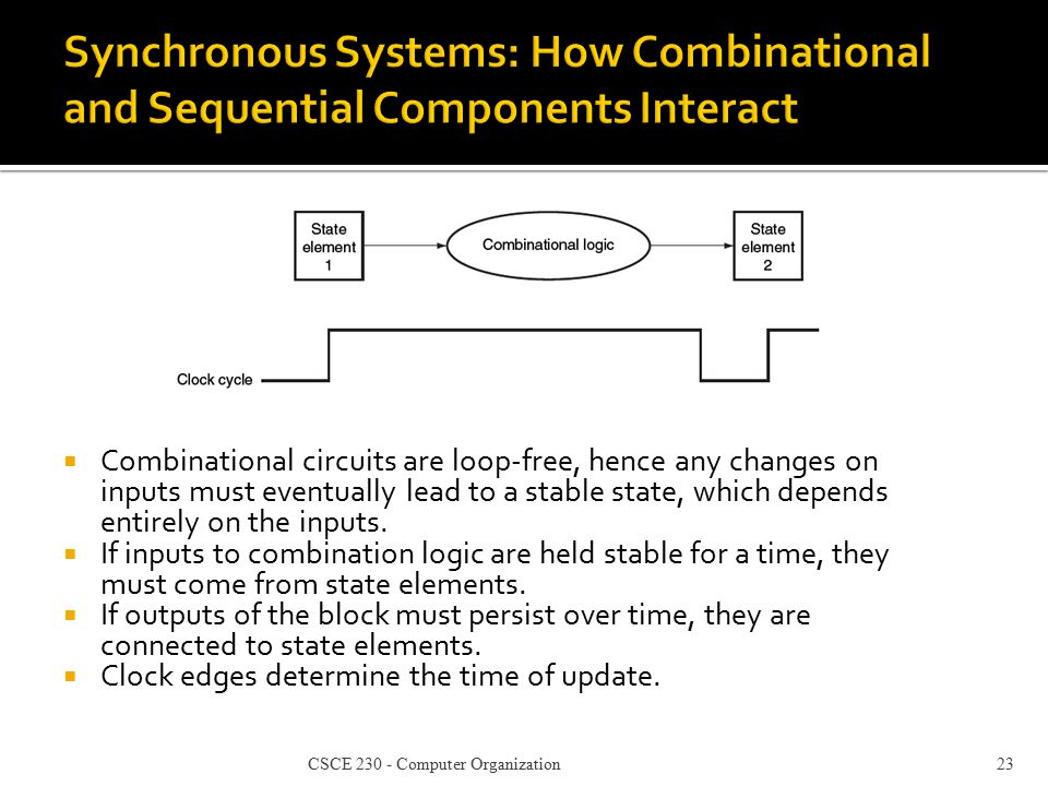  Combinational circuits are loop-free, hence any changes on inputs must eventually lead to a stable state, which depends entirely on the inputs.