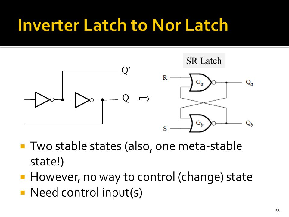  Two stable states (also, one meta-stable state!)  However, no way to control (change) state  Need control input(s) 26 SR Latch Q Q'Q'