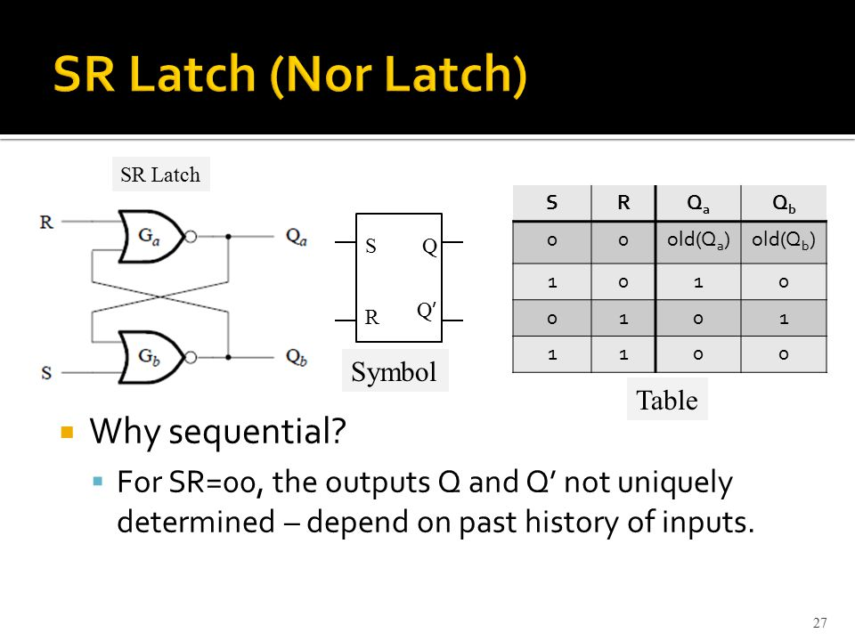 SRQaQa QbQb 00old(Q a )old(Q b ) 1010 0101 1100 27 SR Latch  Why sequential.