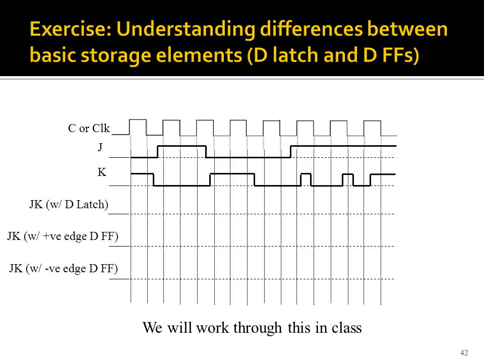42 C or Clk K JK (w/ D Latch) JK (w/ +ve edge D FF) JK (w/ -ve edge D FF) We will work through this in class J