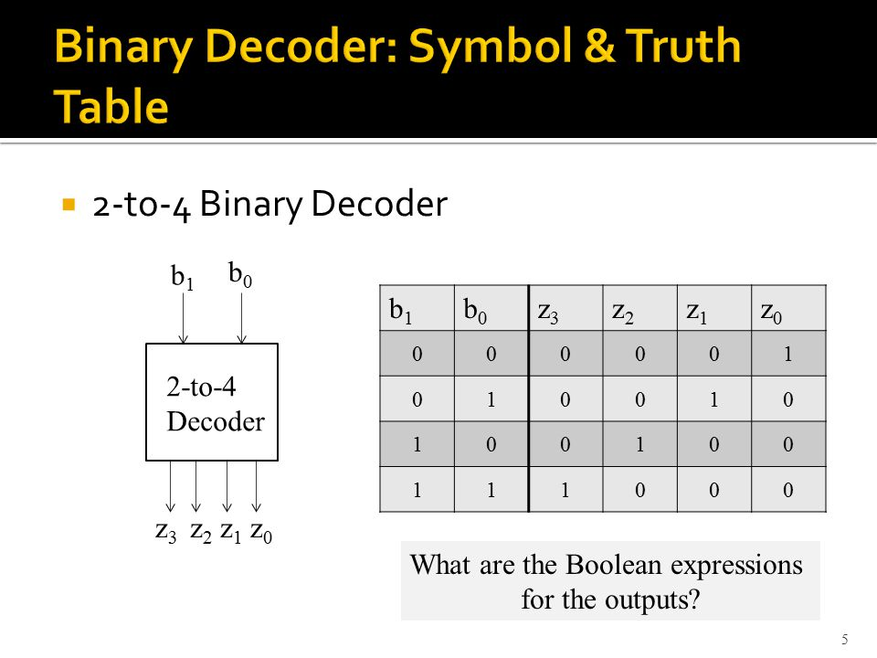  2-to-4 Binary Decoder 5 b1b1 b0b0 z1z1 z0z0 z2z2 z3z3 2-to-4 Decoder b1b1 b0b0 z3z3 z2z2 z1z1 z0z0 000001 010010 100100 111000 What are the Boolean expressions for the outputs