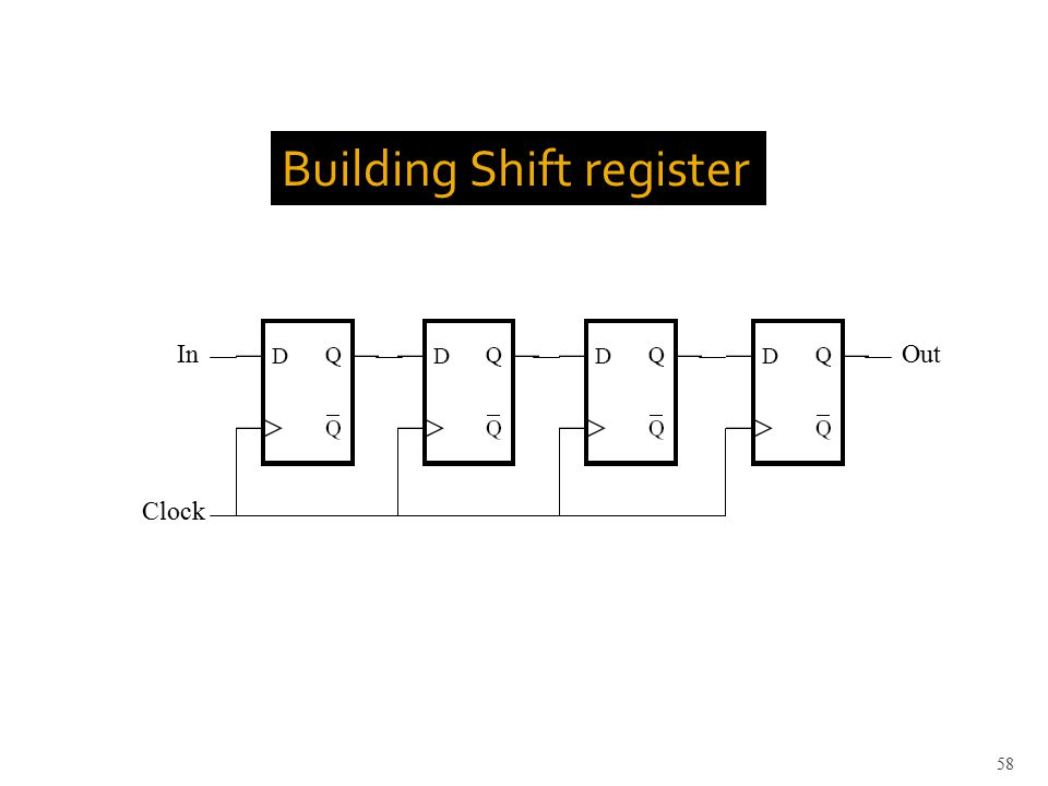 Building Shift register 58 InOut Clock