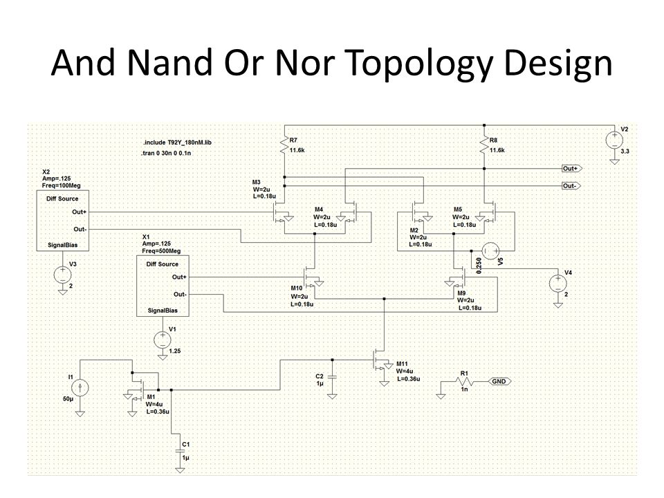 And Nand Or Nor Topology Design