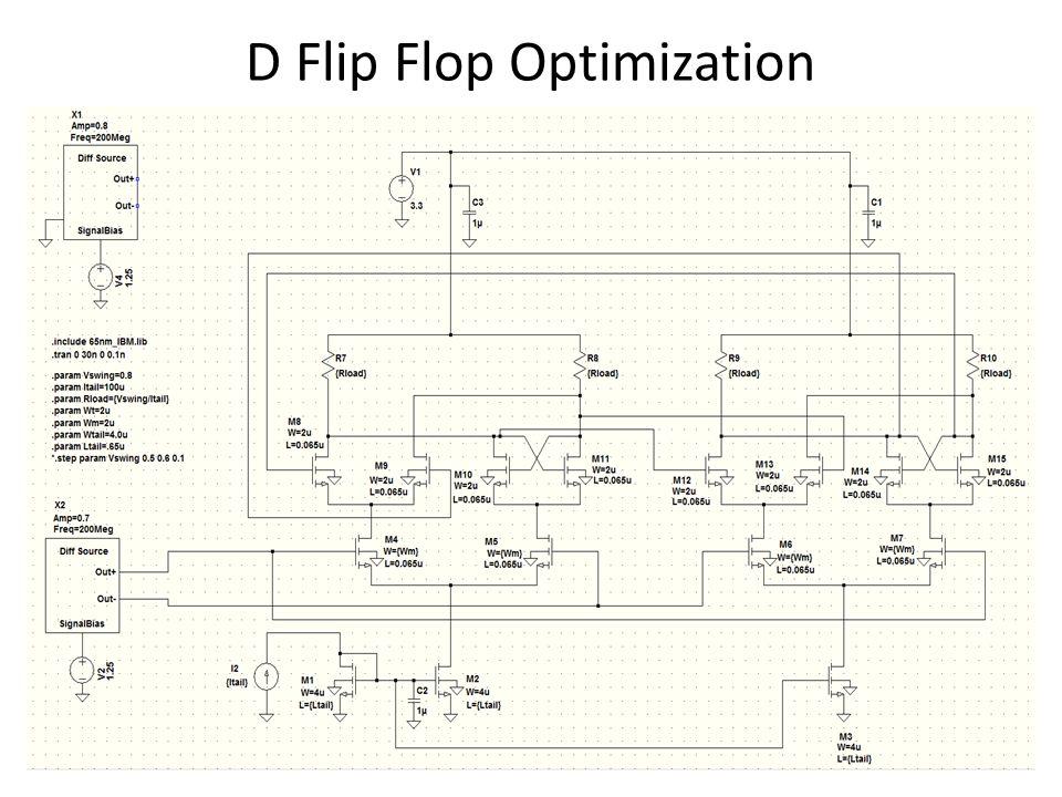 D Flip Flop Optimization
