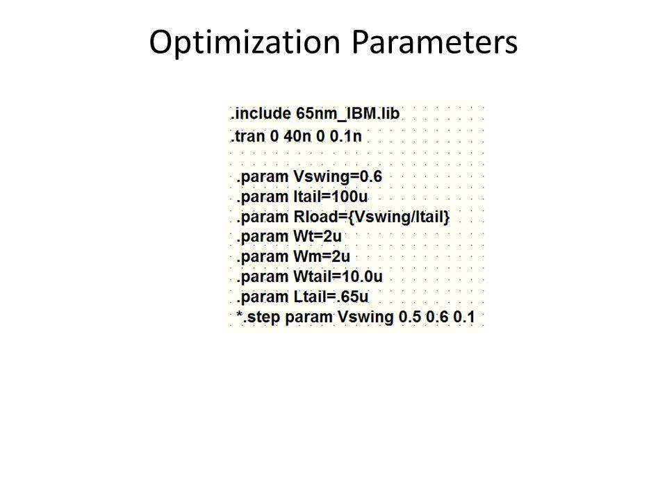 Optimization Parameters