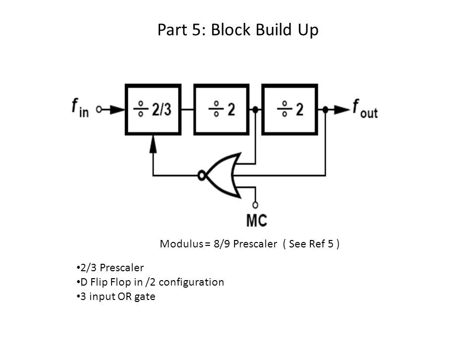 Part 5: Block Build Up Modulus = 8/9 Prescaler ( See Ref 5 ) 2/3 Prescaler D Flip Flop in /2 configuration 3 input OR gate