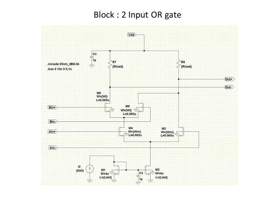 Block : 2 Input OR gate