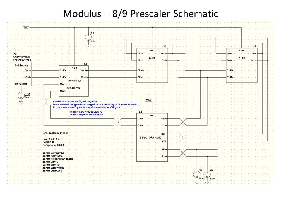 Modulus = 8/9 Prescaler Schematic