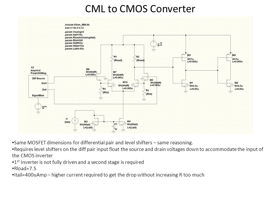 CML to CMOS Converter Same MOSFET dimensions for differential pair and level shifters – same reasoning.