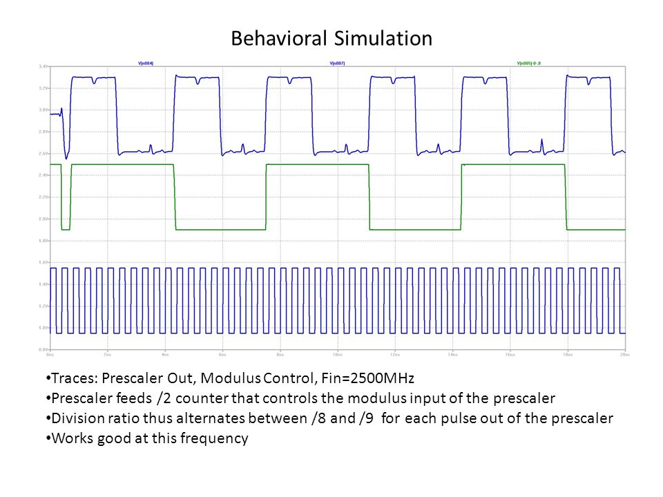 Behavioral Simulation Traces: Prescaler Out, Modulus Control, Fin=2500MHz Prescaler feeds /2 counter that controls the modulus input of the prescaler Division ratio thus alternates between /8 and /9 for each pulse out of the prescaler Works good at this frequency
