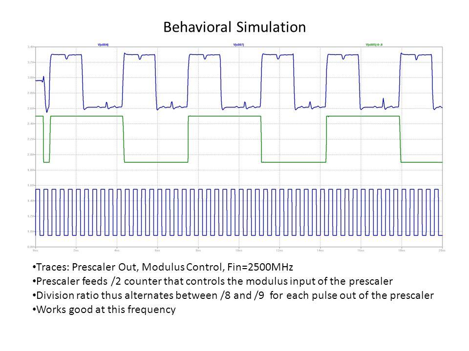 Behavioral Simulation Traces: Prescaler Out, Modulus Control, Fin=2500MHz Prescaler feeds /2 counter that controls the modulus input of the prescaler
