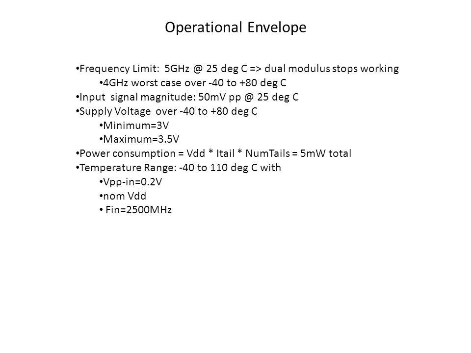 Operational Envelope Frequency Limit: 5GHz @ 25 deg C => dual modulus stops working 4GHz worst case over -40 to +80 deg C Input signal magnitude: 50mV