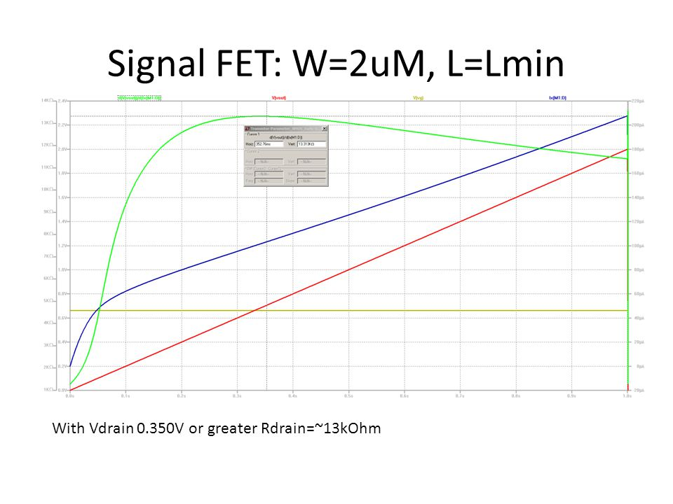 Signal FET: W=2uM, L=Lmin With Vdrain 0.350V or greater Rdrain=~13kOhm