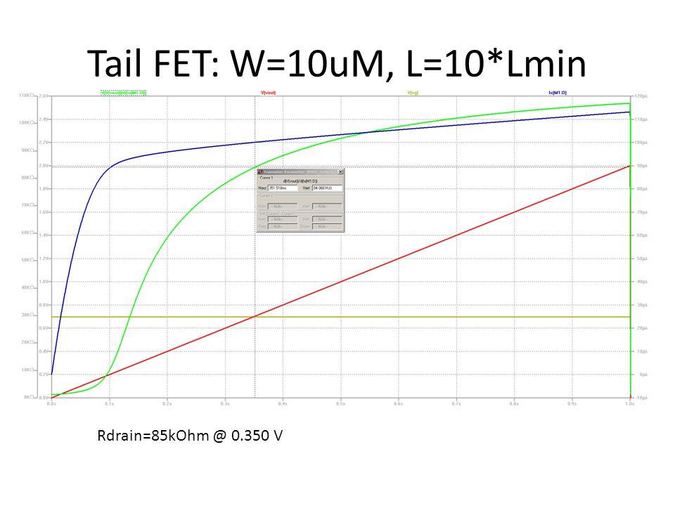 Tail FET: W=10uM, L=10*Lmin Rdrain=85kOhm @ 0.350 V