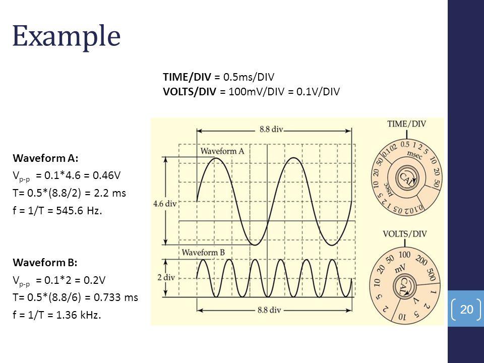 Example 20 Waveform A: V p-p = 0.1*4.6 = 0.46V T= 0.5*(8.8/2) = 2.2 ms f = 1/T = 545.6 Hz. Waveform B: V p-p = 0.1*2 = 0.2V T= 0.5*(8.8/6) = 0.733 ms