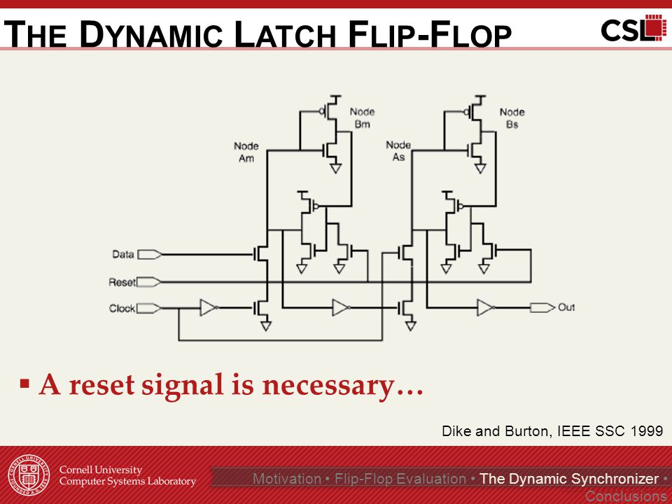 T HE D YNAMIC L ATCH F LIP -F LOP  A reset signal is necessary… Page 12 of 35 Motivation Flip-Flop Evaluation The Dynamic Synchronizer Conclusions Dike and Burton, IEEE SSC 1999