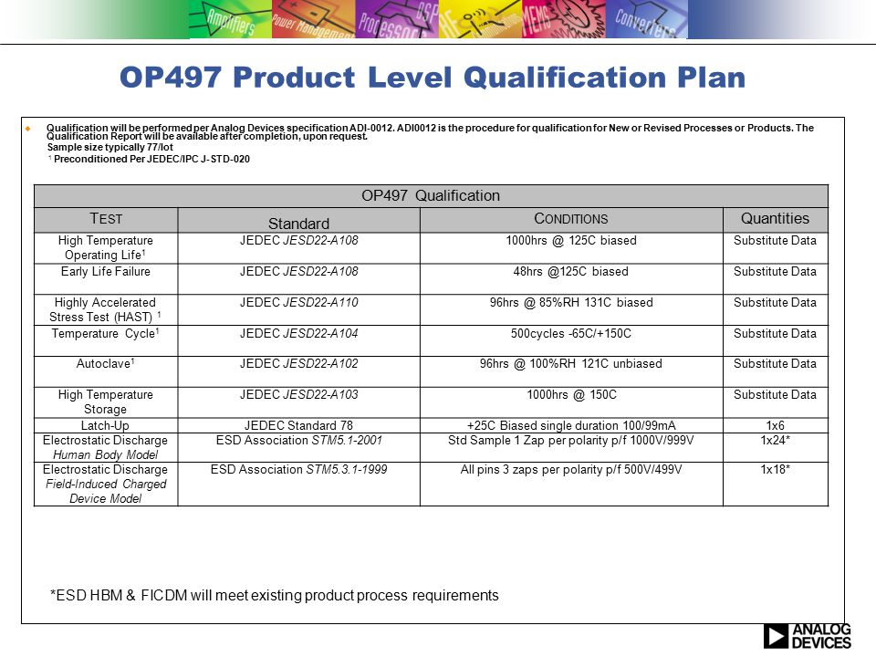 OP497 Product Level Qualification Plan  Qualification will be performed per Analog Devices specification ADI-0012.