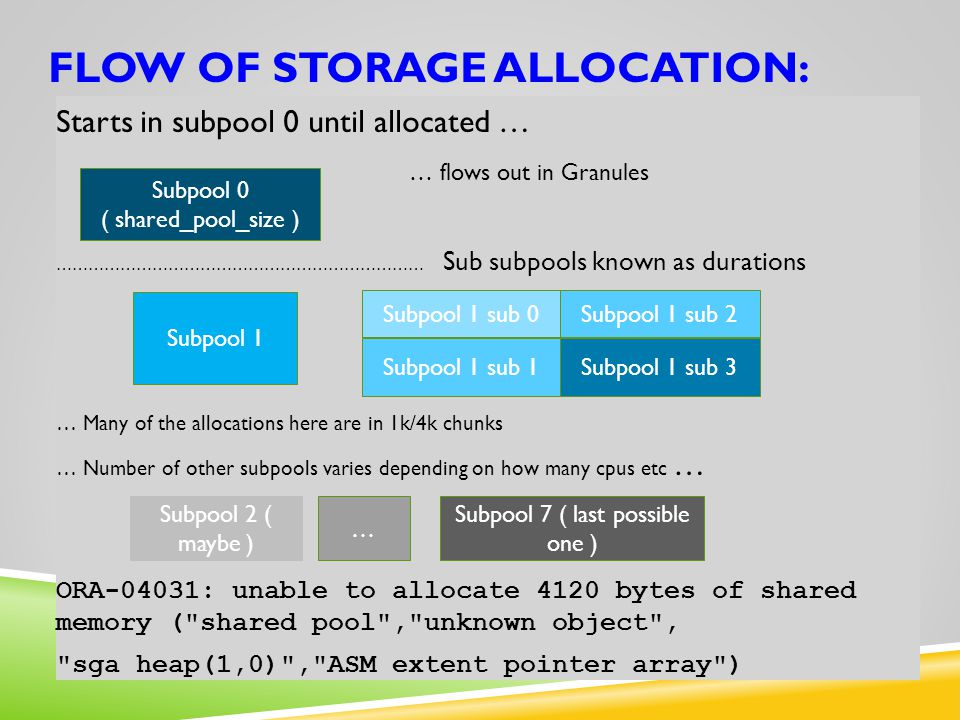 FLOW OF STORAGE ALLOCATION: Starts in subpool 0 until allocated … … flows out in Granules …………………………………………………………… Sub subpools known as durations … Many of the allocations here are in 1k/4k chunks … Number of other subpools varies depending on how many cpus etc … ORA-04031: unable to allocate 4120 bytes of shared memory ( shared pool , unknown object , sga heap(1,0) , ASM extent pointer array ) Subpool 0 ( shared_pool_size ) Subpool 1 Subpool 2 ( maybe ) Subpool 1 sub 0 Subpool 1 sub 1 … Subpool 7 ( last possible one ) Subpool 1 sub 2 Subpool 1 sub 3