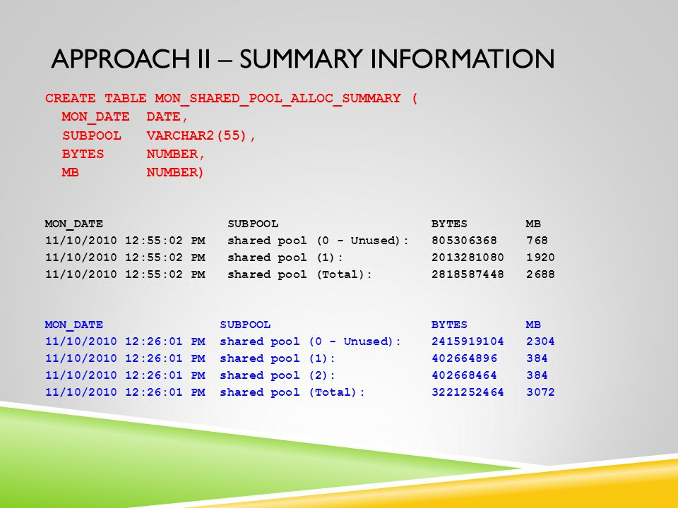 APPROACH II – SUMMARY INFORMATION CREATE TABLE MON_SHARED_POOL_ALLOC_SUMMARY ( MON_DATE DATE, SUBPOOL VARCHAR2(55), BYTES NUMBER, MB NUMBER) MON_DATE
