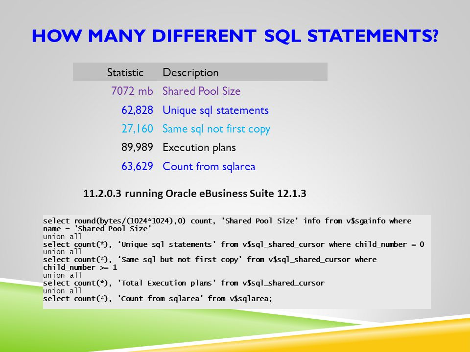 HOW MANY DIFFERENT SQL STATEMENTS? select round(bytes/(1024*1024),0) count, 'Shared Pool Size' info from v$sgainfo where name = 'Shared Pool Size' uni