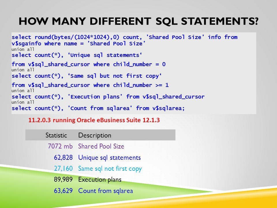 HOW MANY DIFFERENT SQL STATEMENTS.