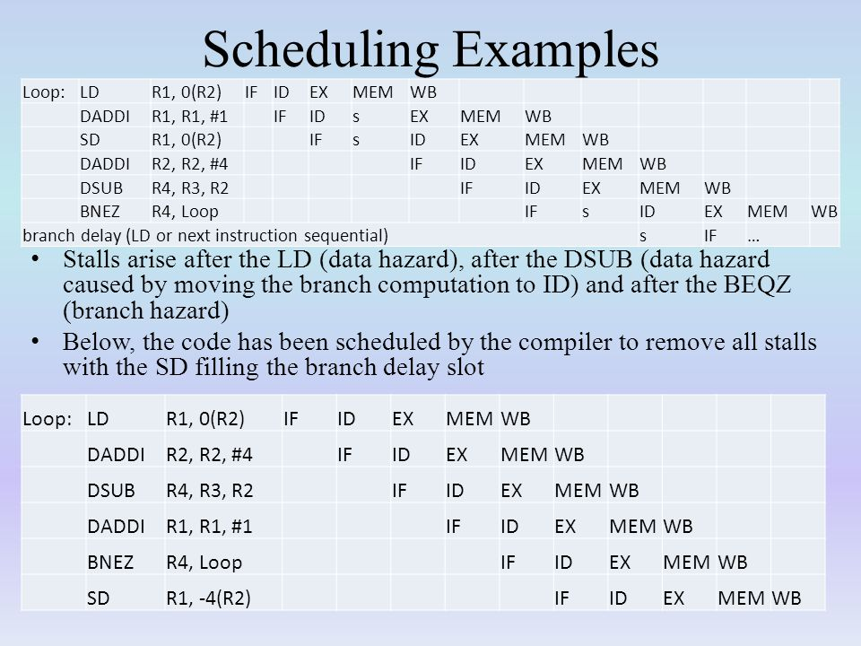 Scheduling Examples Stalls arise after the LD (data hazard), after the DSUB (data hazard caused by moving the branch computation to ID) and after the BEQZ (branch hazard) Below, the code has been scheduled by the compiler to remove all stalls with the SD filling the branch delay slot Loop:LDR1, 0(R2)IFIDEXMEMWB DADDIR1, R1, #1 IFIDsEXMEMWB SDR1, 0(R2) IFsIDEXMEMWB DADDIR2, R2, #4 IFIDEXMEMWB DSUBR4, R3, R2 IFIDEXMEMWB BNEZR4, Loop IFsIDEXMEMWB branch delay (LD or next instruction sequential)sIF… Loop:LDR1, 0(R2)IFIDEXMEMWB DADDIR2, R2, #4 IFIDEXMEMWB DSUBR4, R3, R2 IFIDEXMEMWB DADDIR1, R1, #1 IFIDEXMEMWB BNEZR4, Loop IFIDEXMEMWB SDR1, -4(R2) IFIDEXMEMWB