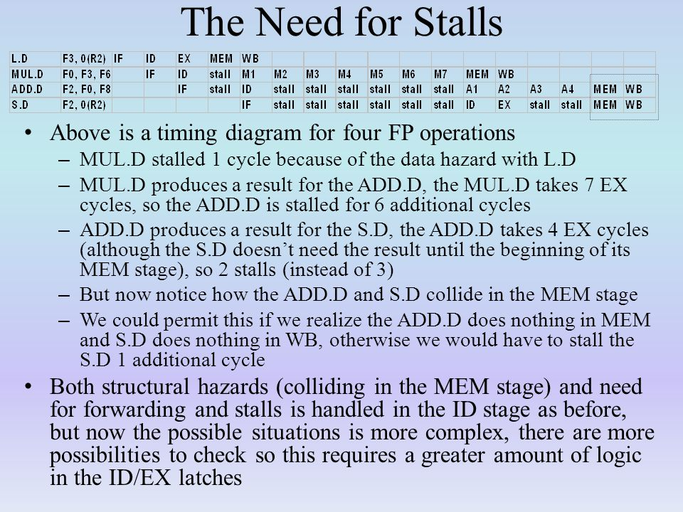 The Need for Stalls Above is a timing diagram for four FP operations – MUL.D stalled 1 cycle because of the data hazard with L.D – MUL.D produces a result for the ADD.D, the MUL.D takes 7 EX cycles, so the ADD.D is stalled for 6 additional cycles – ADD.D produces a result for the S.D, the ADD.D takes 4 EX cycles (although the S.D doesn't need the result until the beginning of its MEM stage), so 2 stalls (instead of 3) – But now notice how the ADD.D and S.D collide in the MEM stage – We could permit this if we realize the ADD.D does nothing in MEM and S.D does nothing in WB, otherwise we would have to stall the S.D 1 additional cycle Both structural hazards (colliding in the MEM stage) and need for forwarding and stalls is handled in the ID stage as before, but now the possible situations is more complex, there are more possibilities to check so this requires a greater amount of logic in the ID/EX latches