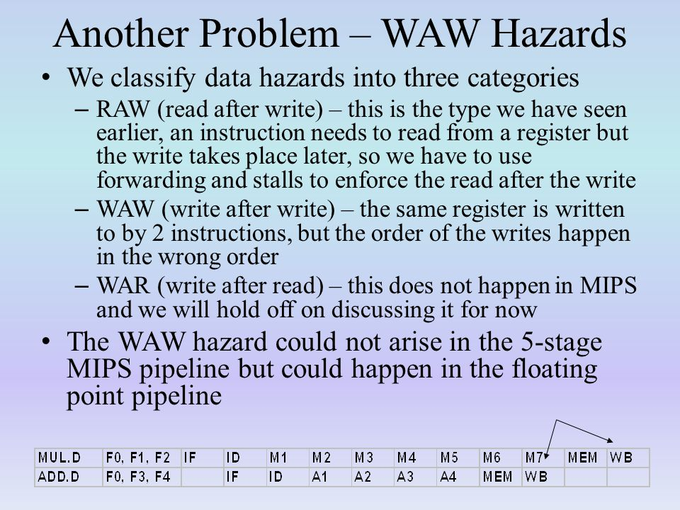 Another Problem – WAW Hazards We classify data hazards into three categories – RAW (read after write) – this is the type we have seen earlier, an instruction needs to read from a register but the write takes place later, so we have to use forwarding and stalls to enforce the read after the write – WAW (write after write) – the same register is written to by 2 instructions, but the order of the writes happen in the wrong order – WAR (write after read) – this does not happen in MIPS and we will hold off on discussing it for now The WAW hazard could not arise in the 5-stage MIPS pipeline but could happen in the floating point pipeline